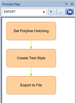Process map export